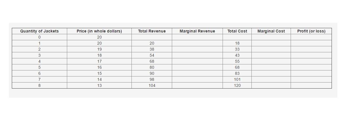 explain marginal cost