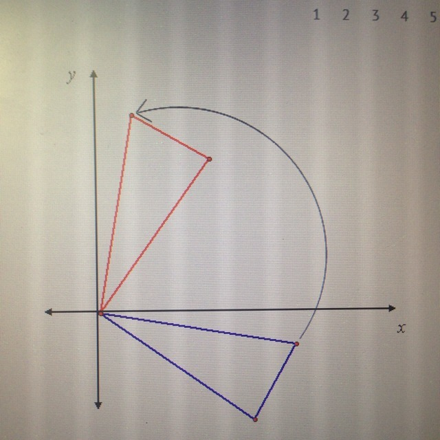 rotation of 90 degrees - 640×640