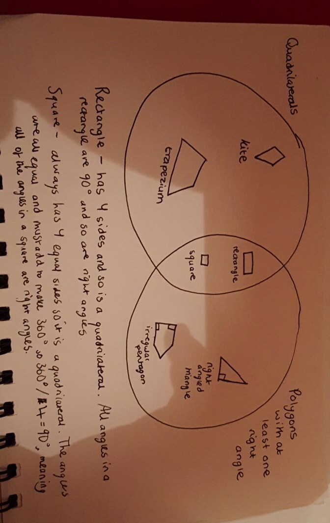 Draw A Venn Diagram With One Circle Labled Quadrilateral And The