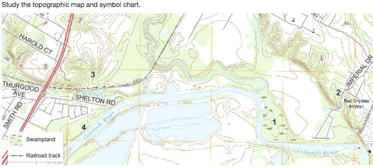 Study the topographic map and symbol chart.At which point is ...