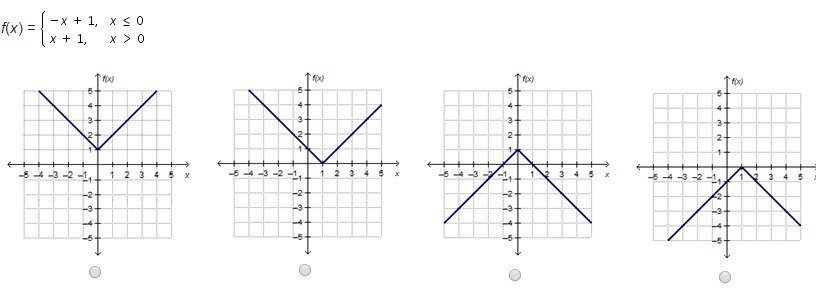 Which Is The Graph Of The Piecewise Function F X Brainly Com