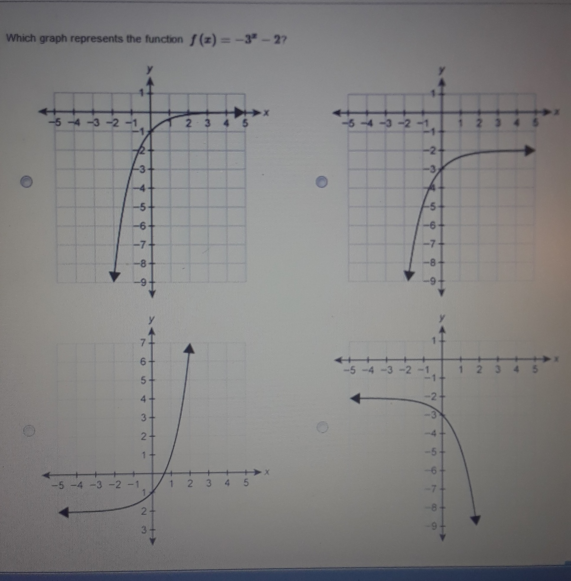 which graph represents the function f(x) = -3^x - 2?thank ...