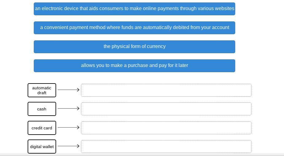 Match the different sources of payments to their