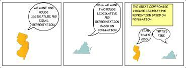 Once the delegates settled the Great Compromise, what ...