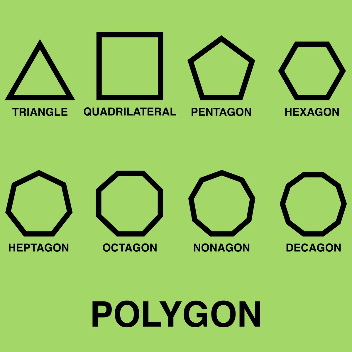 name all polygons shapes - Brainly.com |Nonagon Shape In Real Life