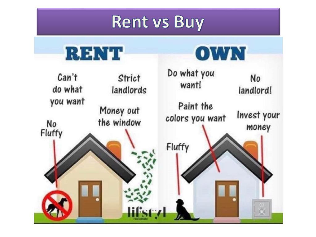 Which best describes the benefits of renting a home? ARenting can cost more  upfront. BRenting is less - Brainly.com