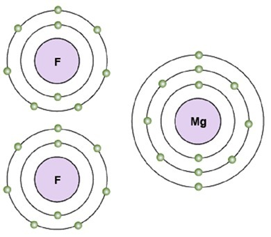 these diagrams show two atoms of fluorine and an atom of. Black Bedroom Furniture Sets. Home Design Ideas