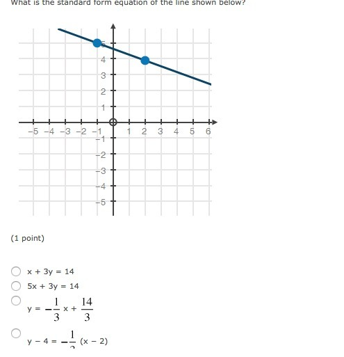 What Is The Standard Form Equation Of The Line Shown Below