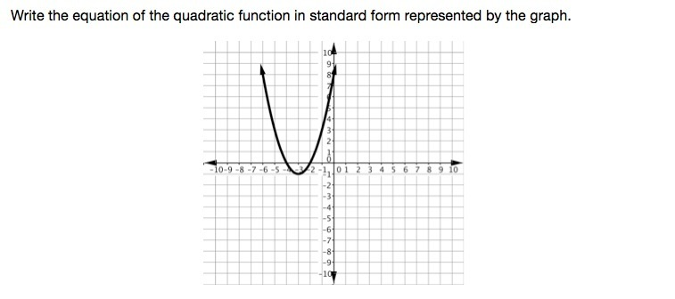 Write The Equation Of The Quadratic Equation Function I Standard