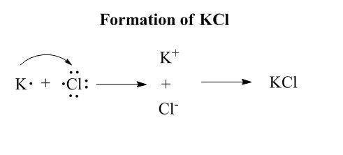 Write The Electron Dot Structure For Potassium And Chlorine Show The Formation Of Kcl By The Transfer Brainly Com