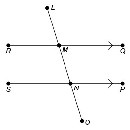 The figure shows two parallel lines cut by a transversal