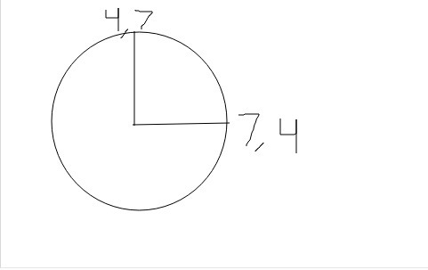 What is the general form of the equation for the given circle? x2 ...