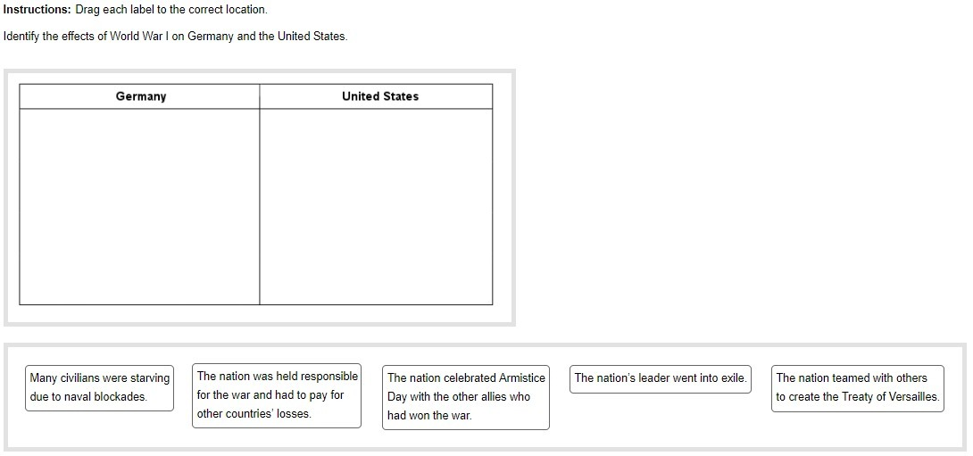 30 Points! HELP! Identify the effects of World War I on