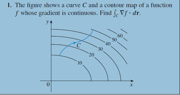 The Figure Shows a curve C and a contour map of a function ... on description map, memory map, development map, problem map, hypothesis map, dilation map, secant map, inverse map, symptom map, regression map, integral map, relation map, heredity map, organelle map, process map, delineation map, origin map, ergonomics map, property map, arbitrary map,