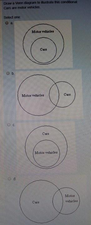 please help asap    draw a venn diagram to illustrate this