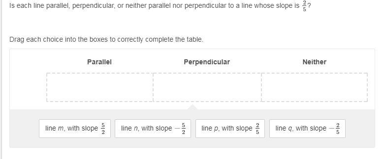 is each line parallel perpendicular or neither parallel nor