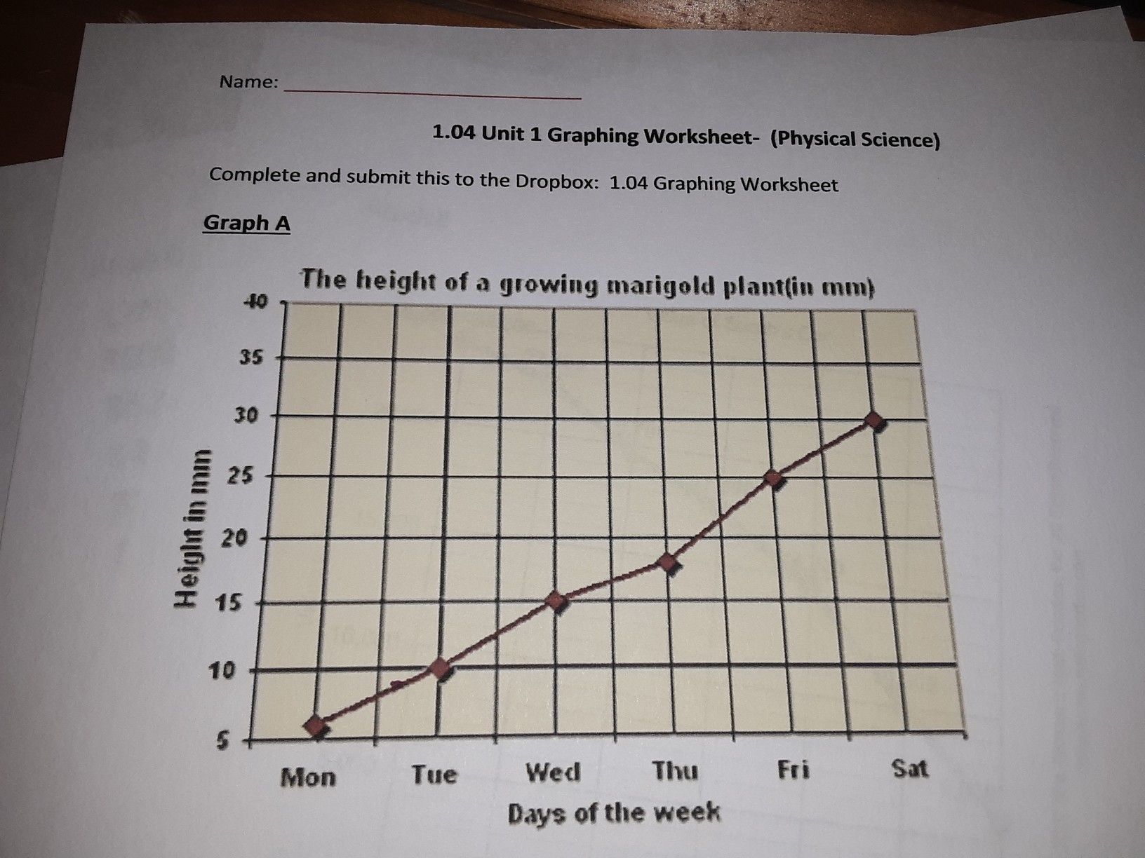 helpp1. what is the independent variable in this graph?2 ...