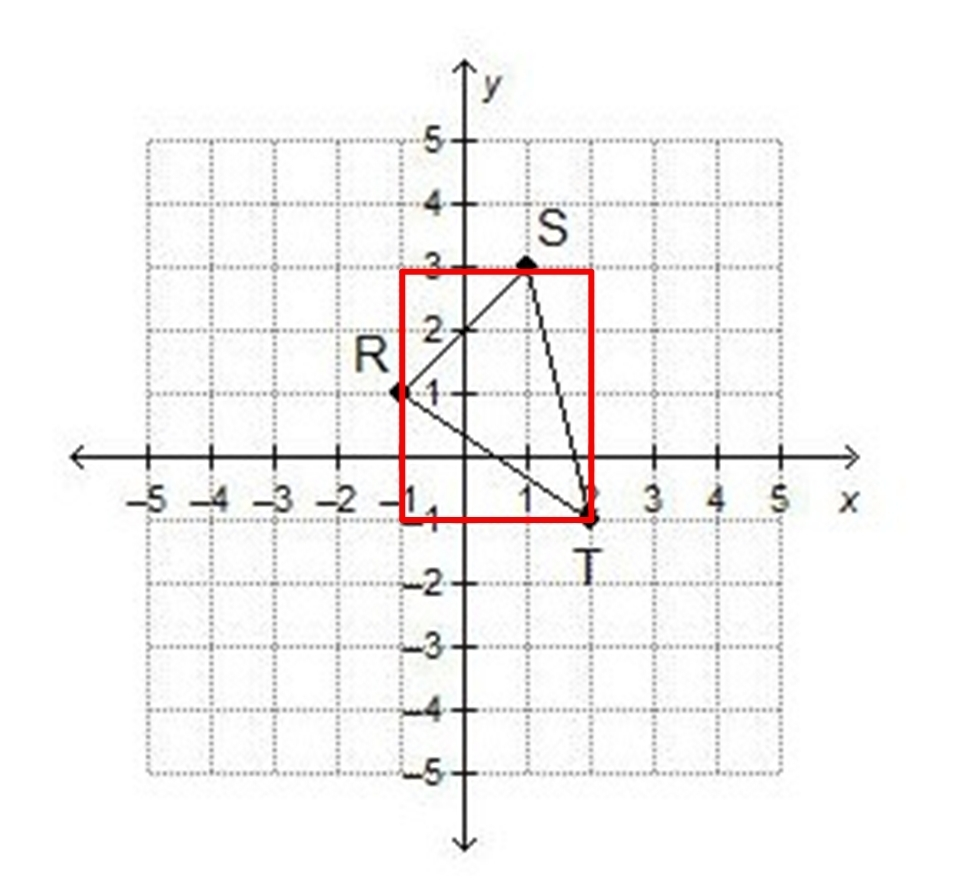 Galina Is Finding The Area Of Triangle RST. To Do So, She