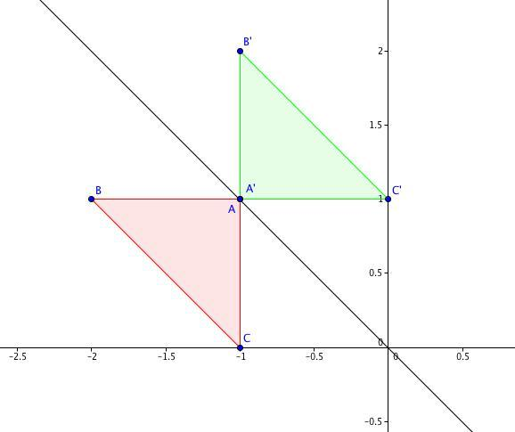 ABC is reflected about the line y= -x to give abc with ...