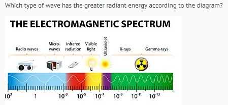 which type of wave has the greater radiant energy according to the rh brainly com
