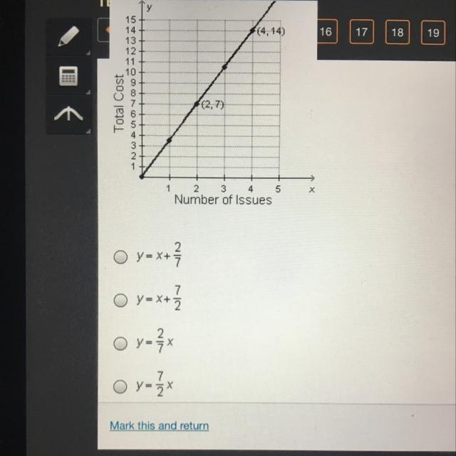Which equation represents the relation that is shown in ...