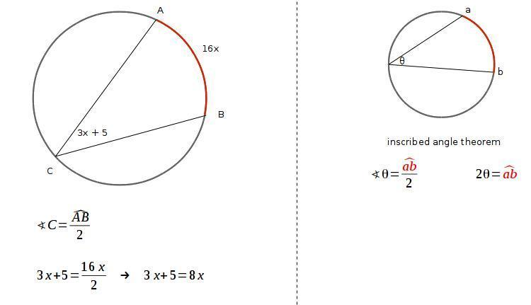 Factorising - Mathematics GCSE Revision