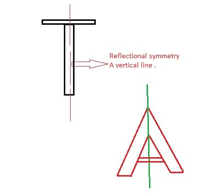 Which figure shows a line of reflectional symmetry for the letter