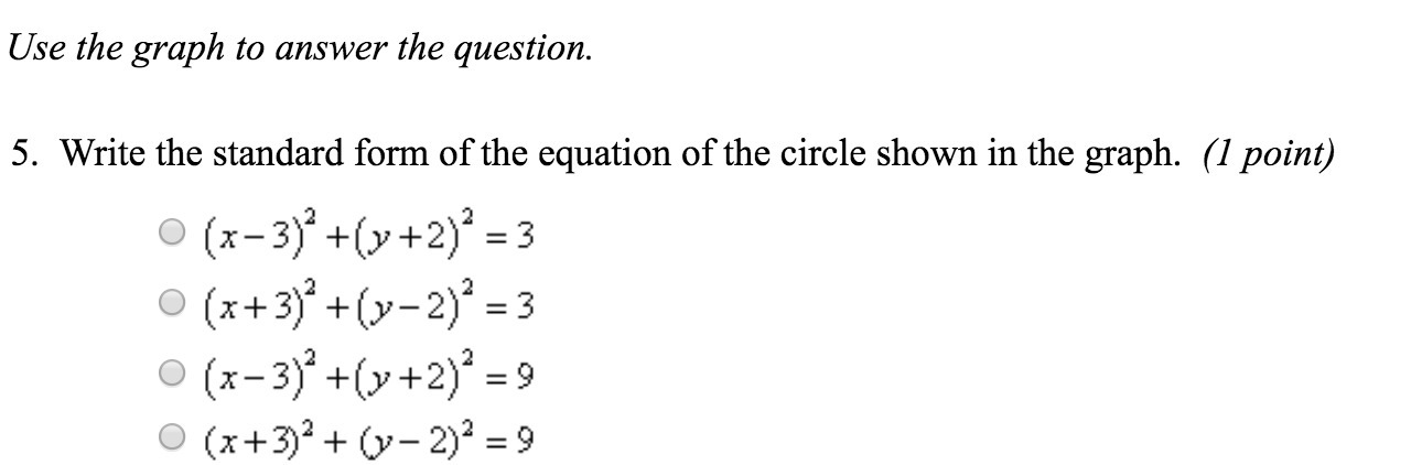 write the standard form of the equation of the circle