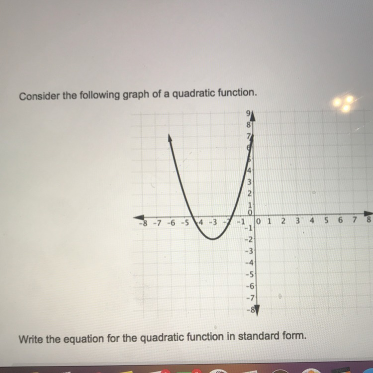 Write The Equation For The Quadratic Function In Standard Form