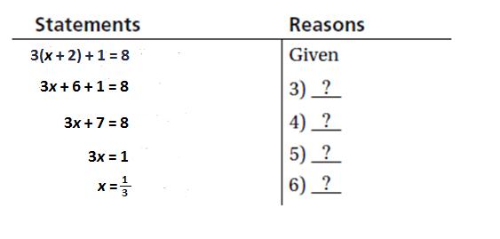 Choose The Correct Reason For Each Algebraic Statement A