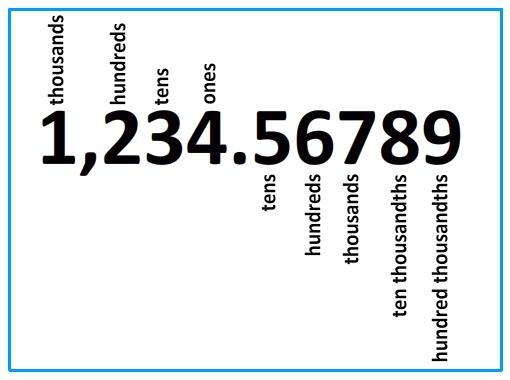 What is 32.697 rounded to the nearest one? - Brainly.com