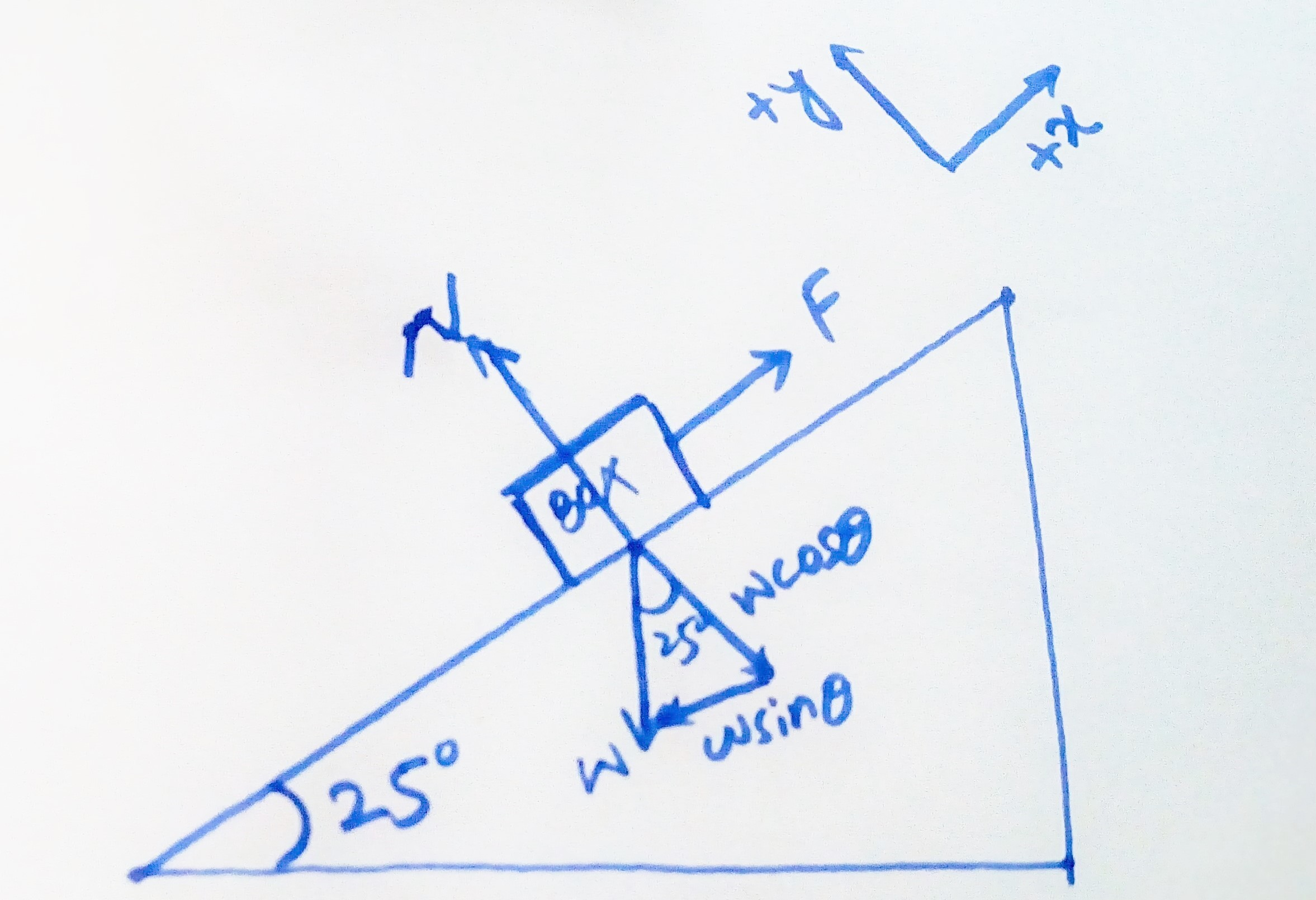 The Free Body Diagram Shows A Box Being Pulled To Left Up 25 Acceleration Due Gravity For This Download
