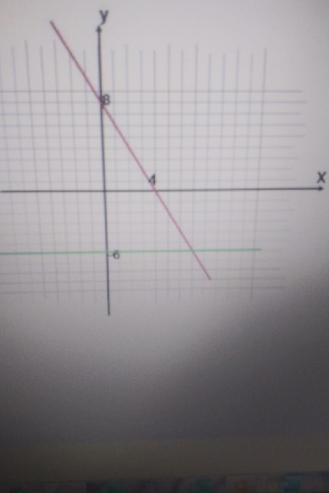 select the equation corresponding to the red line in this diagram a  red line diagram #5