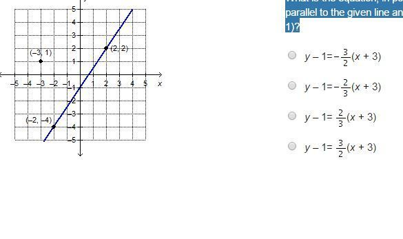 What Is The Equation In Point Slope Form Of The Line That Is
