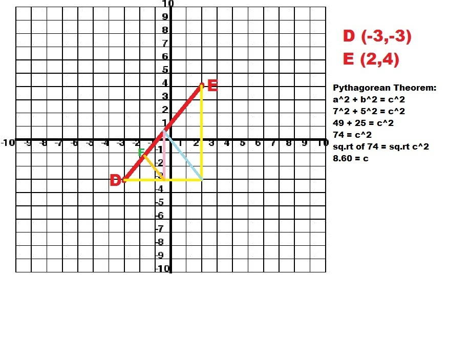 Find the y value for point F such that DF and EF form a 1:3 ratio ...