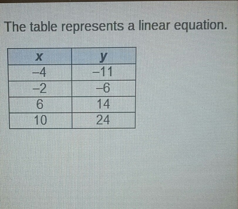 Which Equation Correctly Uses Point 2 6 To Write The Equation Of