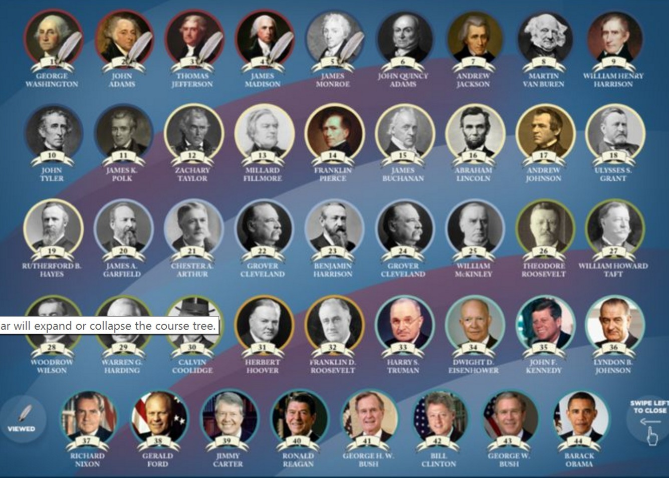 Presidents of the United States (POTUS ) American presidents list photos