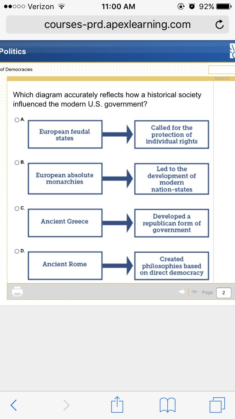Which diagram accurately reflects how a historical society ...